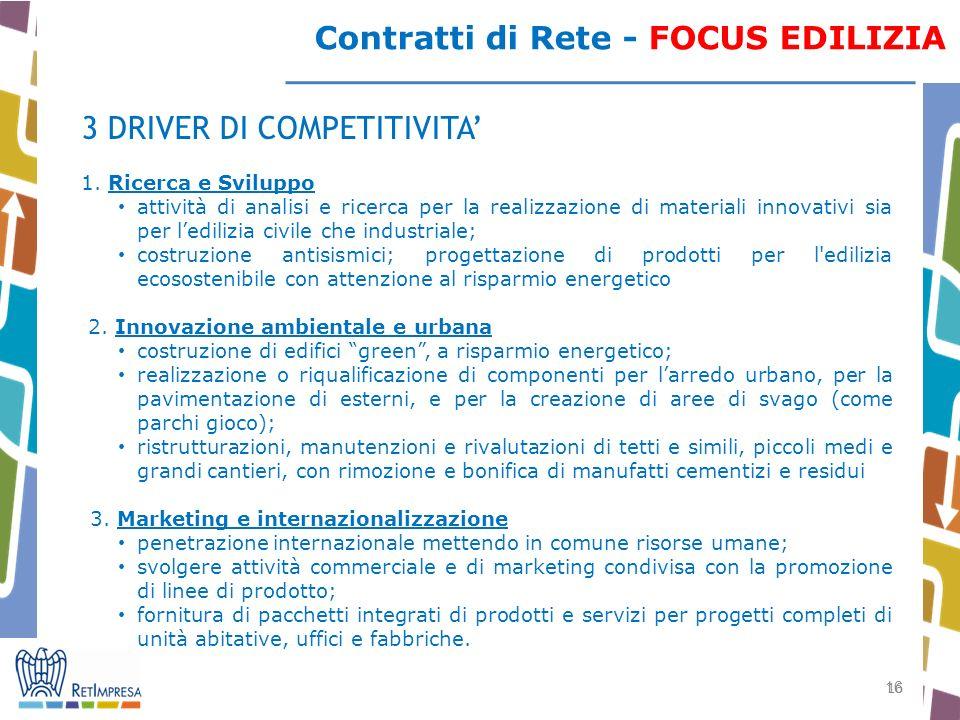 16 Contratti di Rete - FOCUS EDILIZIA 3 DRIVER DI COMPETITIVITA 1.