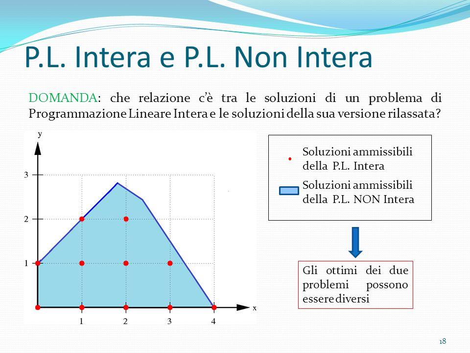 P.L.Intera e P.L.