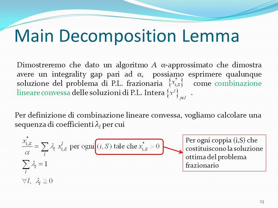 Main Decomposition Lemma Dimostreremo che dato un algoritmo A α-approssimato che dimostra avere un integrality gap pari ad α, possiamo esprimere qualunque soluzione del problema di P.L.