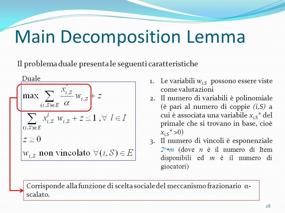 Main Decomposition Lemma Il problema duale presenta le seguenti caratteristiche 26 1.Le variabili w i,S possono essere viste come valutazioni 2.Il numero di variabili è polinomiale (è pari al numero di coppie (i,S) a cui è associata una variabile x i,S * del primale che si trovano in base, cioè x i,S * > 0 ) 3.Il numero di vincoli è esponenziale 2 n m (dove n è il numero di Item disponibili ed m è il numero di giocatori) Duale Corrisponde alla funzione di scelta sociale del meccanismo frazionario α- scalato.