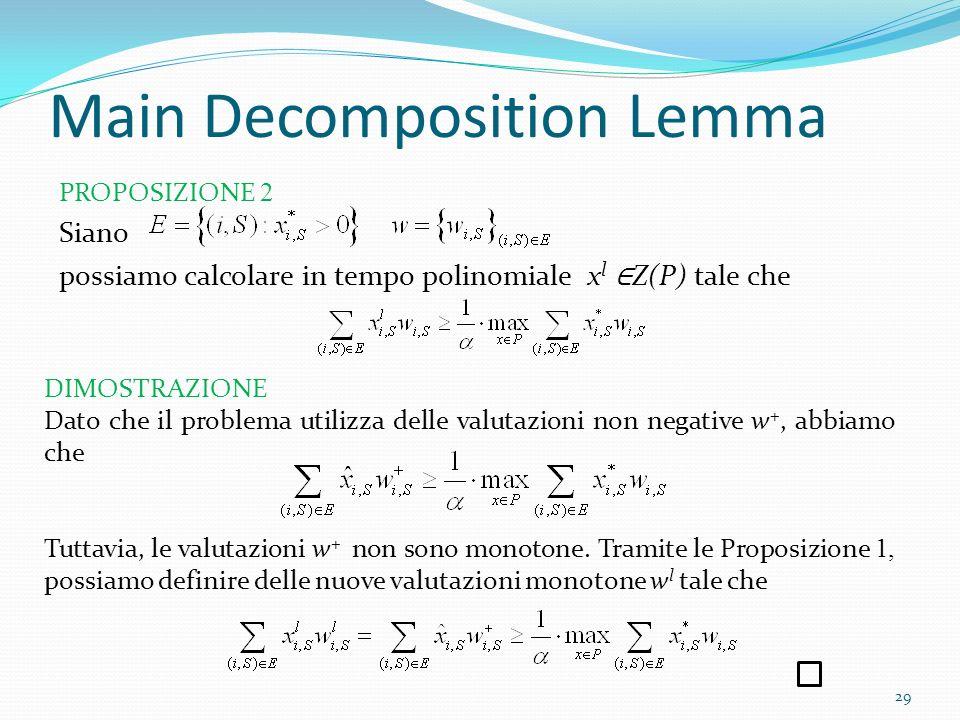 DIMOSTRAZIONE Dato che il problema utilizza delle valutazioni non negative w +, abbiamo che Tuttavia, le valutazioni w + non sono monotone.