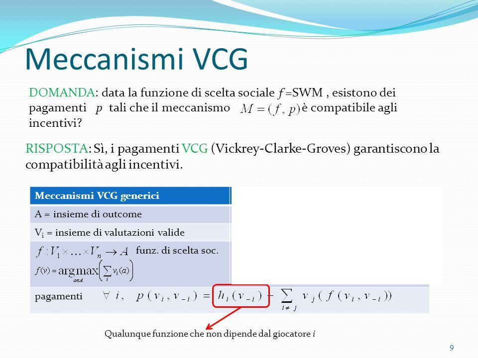 Meccanismi VCG DOMANDA: data la funzione di scelta sociale ƒ=SWM, esistono dei pagamenti p tali che il meccanismo è compatibile agli incentivi.