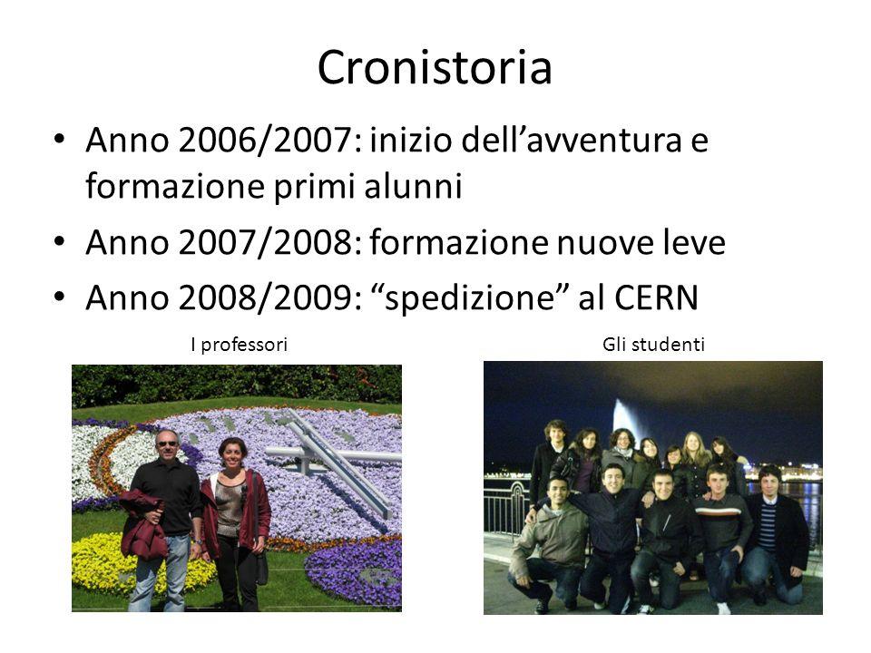 Cronistoria Anno 2006/2007: inizio dellavventura e formazione primi alunni Anno 2007/2008: formazione nuove leve Anno 2008/2009: spedizione al CERN I professoriGli studenti