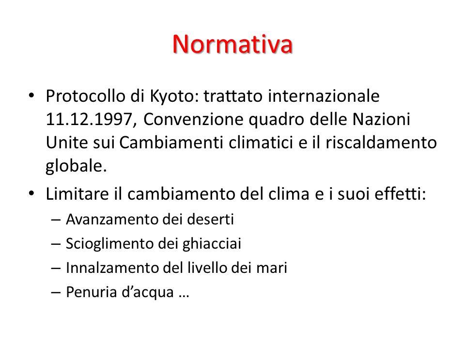 Normativa Protocollo di Kyoto: trattato internazionale 11.12.1997, Convenzione quadro delle Nazioni Unite sui Cambiamenti climatici e il riscaldamento globale.