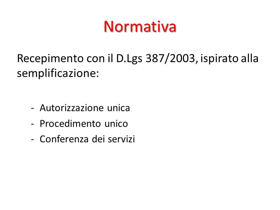 Normativa Recepimento con il D.Lgs 387/2003, ispirato alla semplificazione: -Autorizzazione unica -Procedimento unico -Conferenza dei servizi