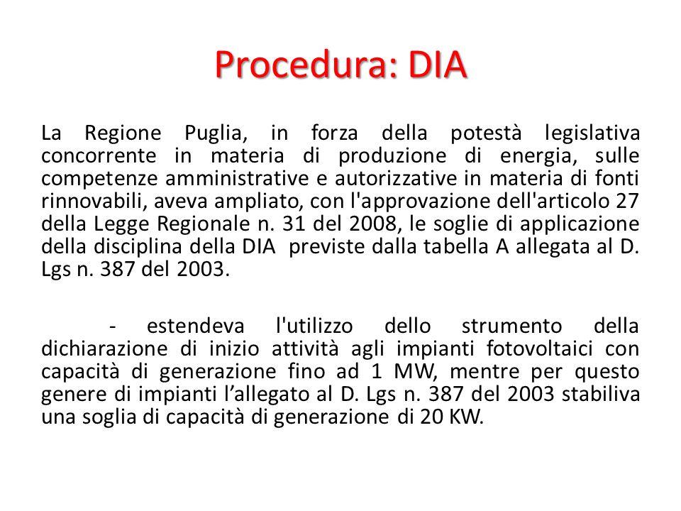 Procedura: DIA La Regione Puglia, in forza della potestà legislativa concorrente in materia di produzione di energia, sulle competenze amministrative e autorizzative in materia di fonti rinnovabili, aveva ampliato, con l approvazione dell articolo 27 della Legge Regionale n.