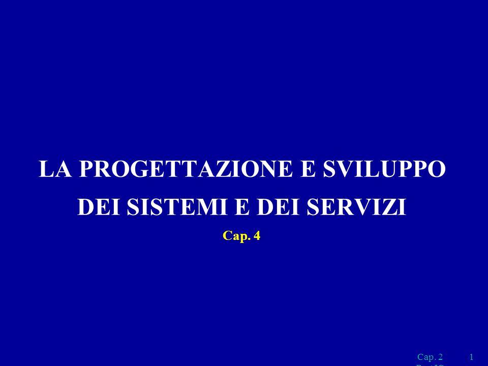Sistemi42 ORGANIZZAZIONE E RESPONSABILITA