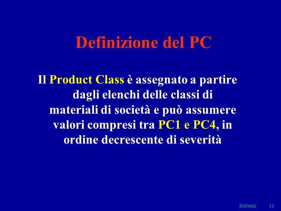 Sistemi11 Definizione del PC Il Product Class è assegnato a partire dagli elenchi delle classi di materiali di società e può assumere valori compresi tra PC1 e PC4, in ordine decrescente di severità