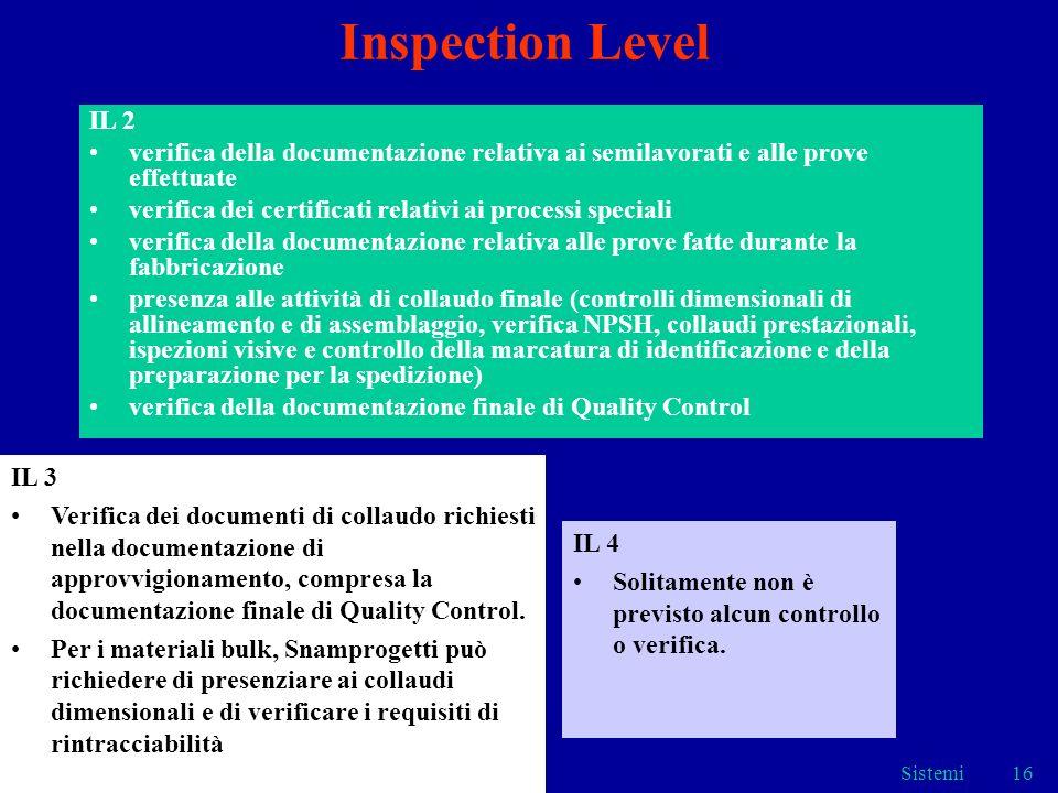 Sistemi16 Inspection Level IL 3 Verifica dei documenti di collaudo richiesti nella documentazione di approvvigionamento, compresa la documentazione finale di Quality Control.