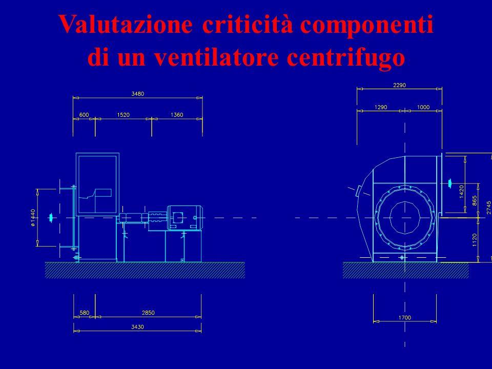 Valutazione criticità componenti di un ventilatore centrifugo