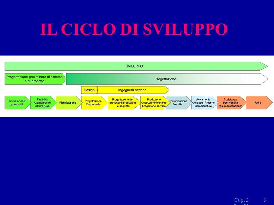 IL CICLO DI SVILUPPO 3Cap. 2 Part IC