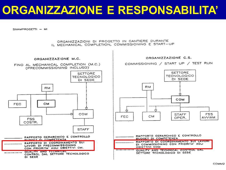 Sistemi40 ORGANIZZAZIONE E RESPONSABILITA