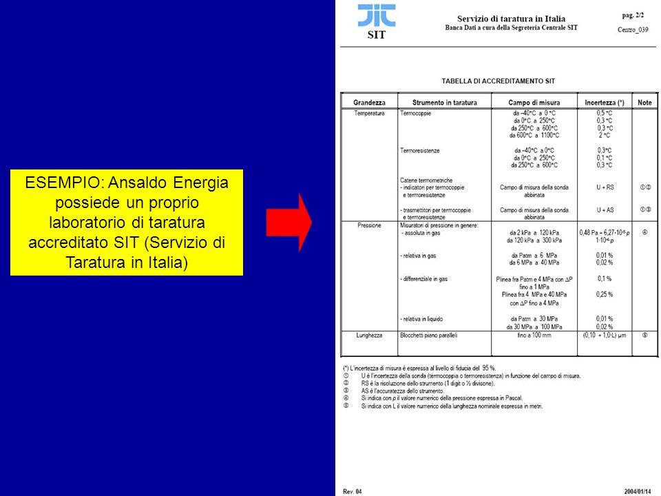 Sistemi57 ESEMPIO: Ansaldo Energia possiede un proprio laboratorio di taratura accreditato SIT (Servizio di Taratura in Italia)