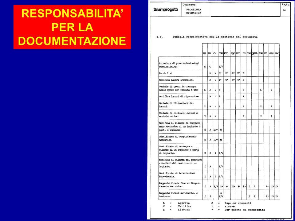 Sistemi59 RESPONSABILITA PER LA DOCUMENTAZIONE