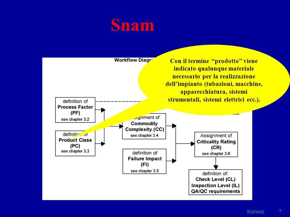 7 Snam Con il termine prodotto viene indicato qualunque materiale necessario per la realizzazione dellimpianto (tubazioni, macchine, apparecchiatura, sistemi strumentali, sistemi elettrici ecc.).