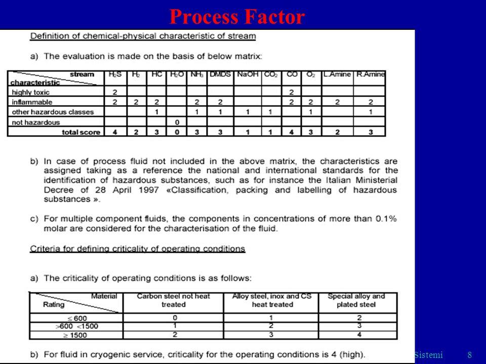 Sistemi9 Classificazione dei sistemi (Snam: impianti chimici e petroliferi) Sistemi primari:impianti che svolgono funzioni che qualificano lopera da realizzare in termini di prodotti richiesti dal contratto (es.