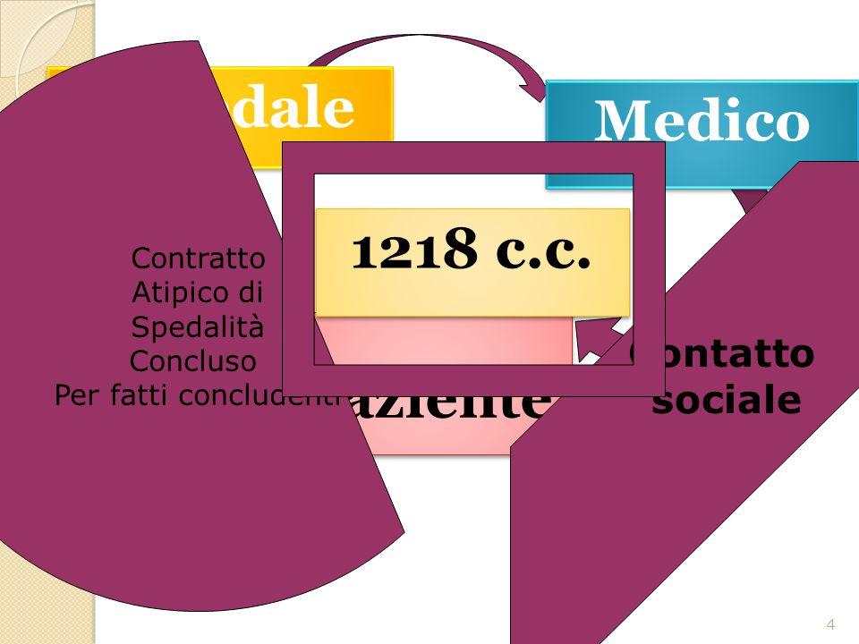 14 Prospettive: tendenziale atteggiamento «conservativo» della giurisprudenza, per mantenere ferme le regole consolidate.
