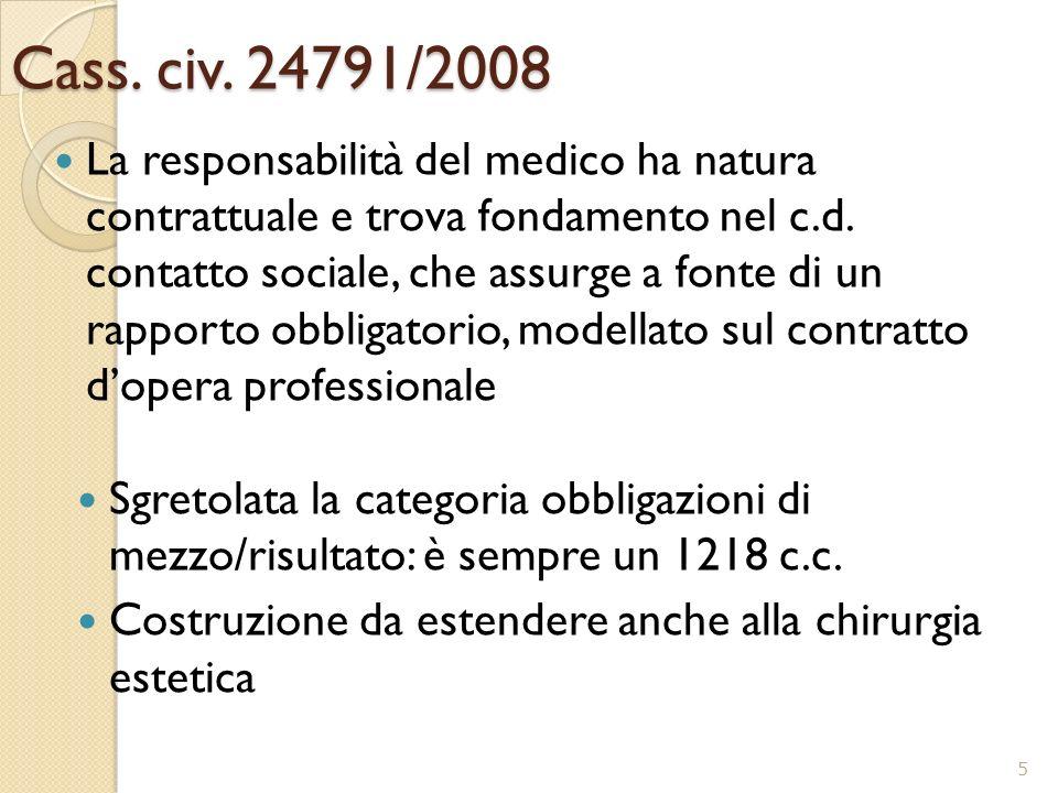 4 Ospedale Ospedale Medico Medico Paziente Paziente Contatto sociale Contratto Atipico di Spedalità Concluso Per fatti concludenti 1218 c.c.