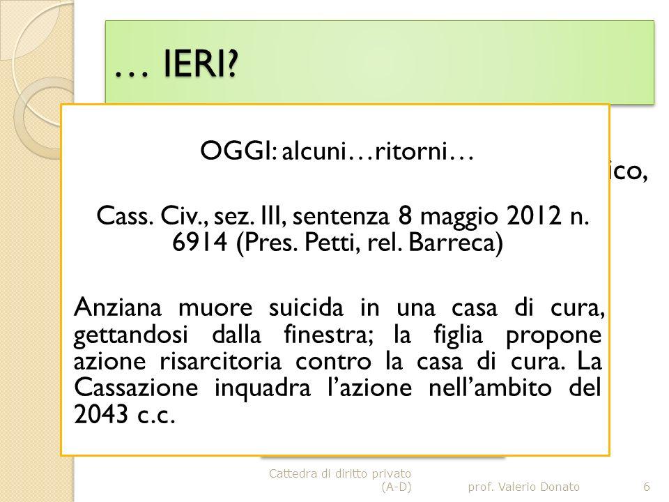 Cass.civ.