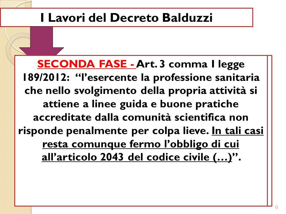 9 I Lavori del Decreto Balduzzi PRIMA FASE - Art.3 comma I del Decreto Legge 13 settembre 2012 n.