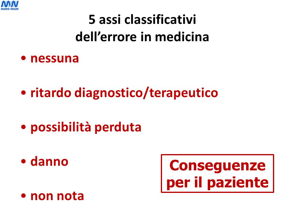 svista sbaglio errore tipologia 5 assi classificativi dellerrore in medicina