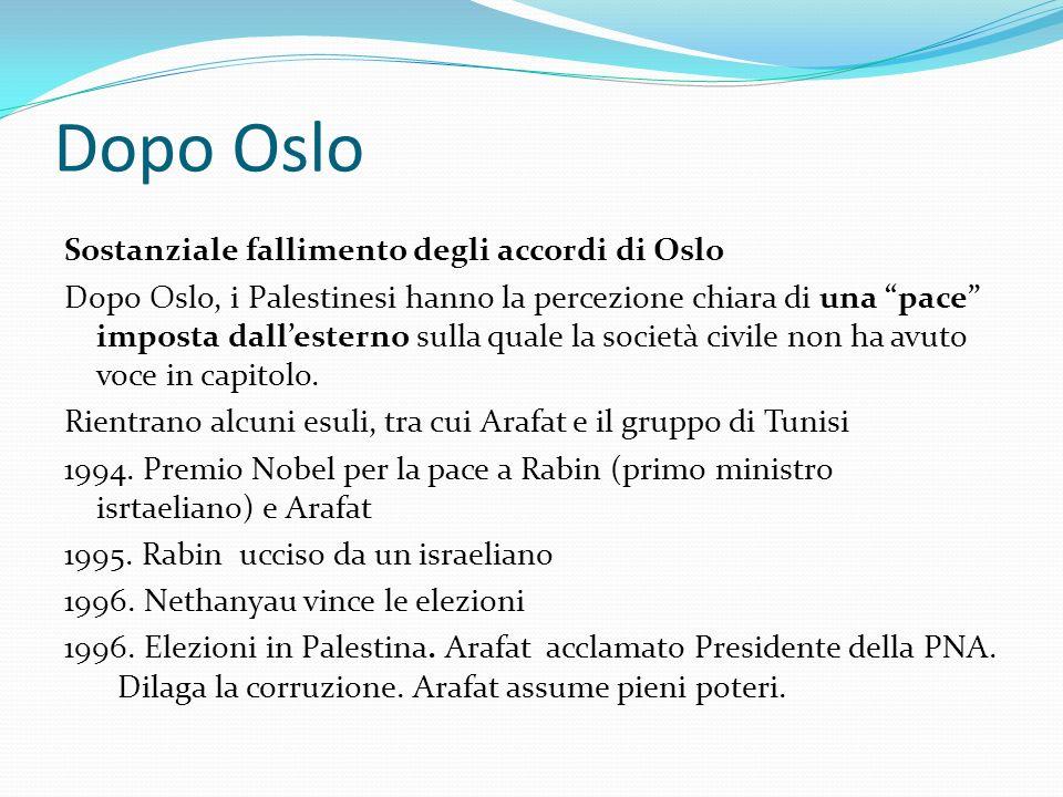Dopo Oslo Sostanziale fallimento degli accordi di Oslo Dopo Oslo, i Palestinesi hanno la percezione chiara di una pace imposta dallesterno sulla quale