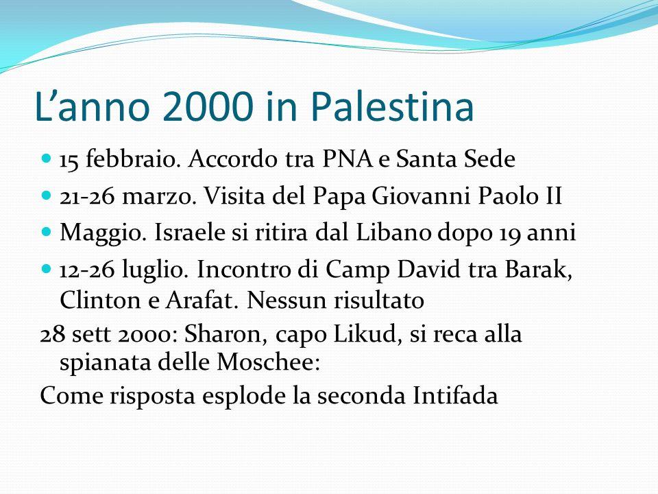 Lanno 2000 in Palestina 15 febbraio. Accordo tra PNA e Santa Sede 21-26 marzo. Visita del Papa Giovanni Paolo II Maggio. Israele si ritira dal Libano