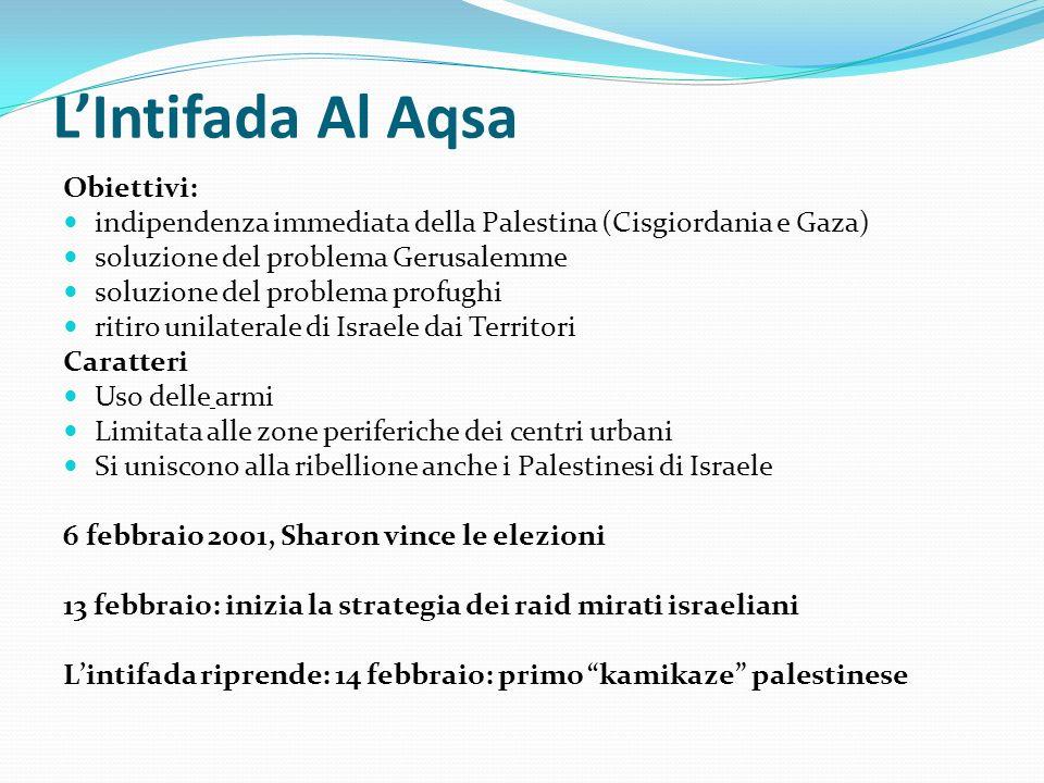 LIntifada Al Aqsa Obiettivi: indipendenza immediata della Palestina (Cisgiordania e Gaza) soluzione del problema Gerusalemme soluzione del problema pr