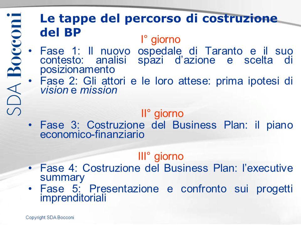 Copyright SDA Bocconi Le tappe del percorso di costruzione del BP I° giorno Fase 1: Il nuovo ospedale di Taranto e il suo contesto: analisi spazi dazi