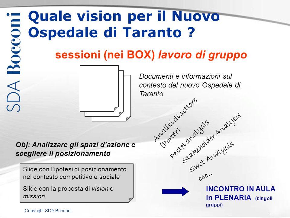 Copyright SDA Bocconi Quale vision per il Nuovo Ospedale di Taranto ? sessioni (nei BOX) lavoro di gruppo Documenti e informazioni sul contesto del nu
