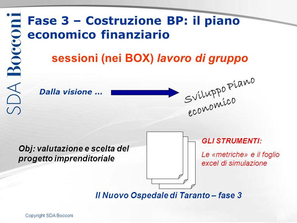 Copyright SDA Bocconi Fase 3 – Costruzione BP: il piano economico finanziario Obj: valutazione e scelta del progetto imprenditoriale Sviluppo Piano ec
