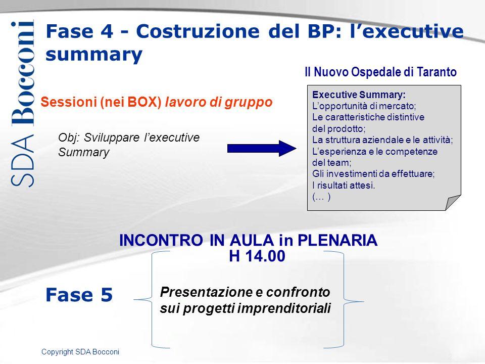 Copyright SDA Bocconi Sessioni (nei BOX) lavoro di gruppo Executive Summary: Lopportunità di mercato; Le caratteristiche distintive del prodotto; La s