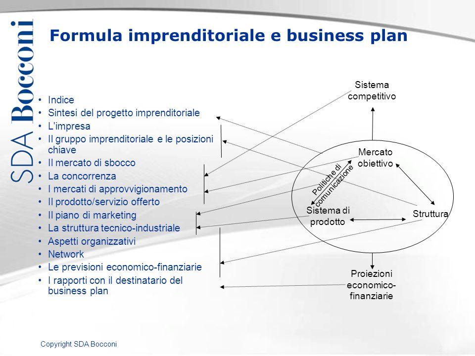 Copyright SDA Bocconi Indice Sintesi del progetto imprenditoriale L'impresa Il gruppo imprenditoriale e le posizioni chiave Il mercato di sbocco La co