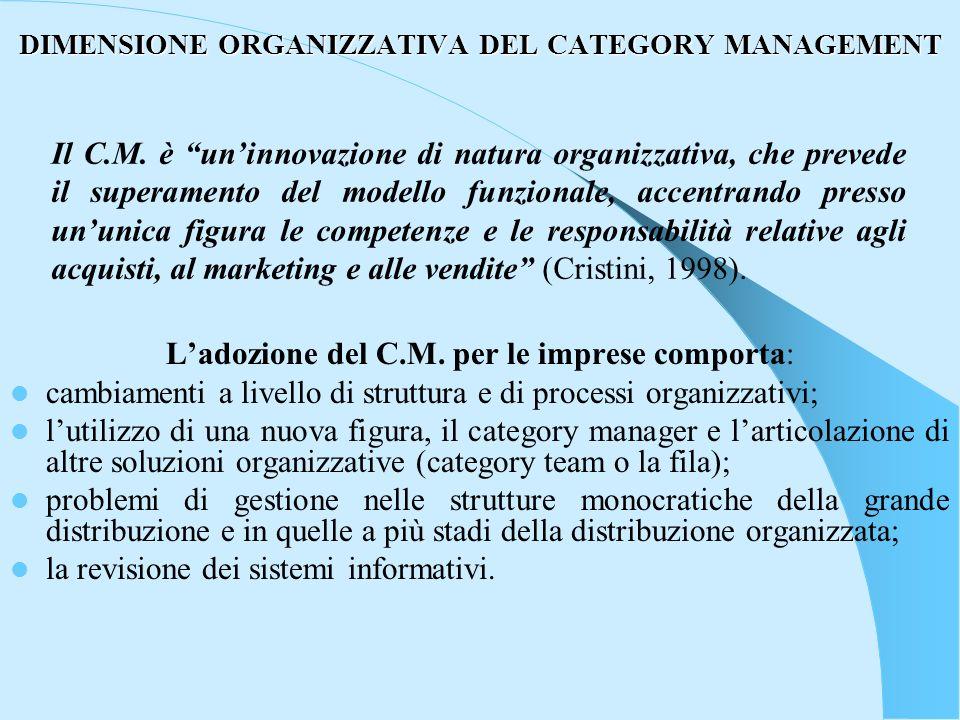 DIMENSIONE ORGANIZZATIVA DEL CATEGORY MANAGEMENT Ladozione del C.M. per le imprese comporta: cambiamenti a livello di struttura e di processi organizz