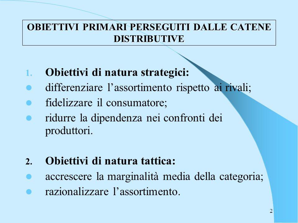 2 OBIETTIVI PRIMARI PERSEGUITI DALLE CATENE DISTRIBUTIVE 1. Obiettivi di natura strategici: differenziare lassortimento rispetto ai rivali; fidelizzar