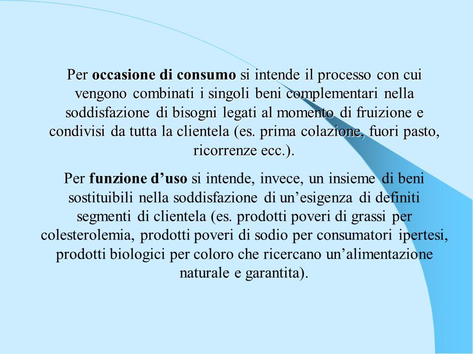 Per occasione di consumo si intende il processo con cui vengono combinati i singoli beni complementari nella soddisfazione di bisogni legati al moment