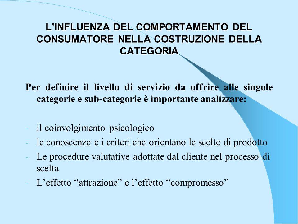 LINFLUENZA DEL COMPORTAMENTO DEL CONSUMATORE NELLA COSTRUZIONE DELLA CATEGORIA Per definire il livello di servizio da offrire alle singole categorie e