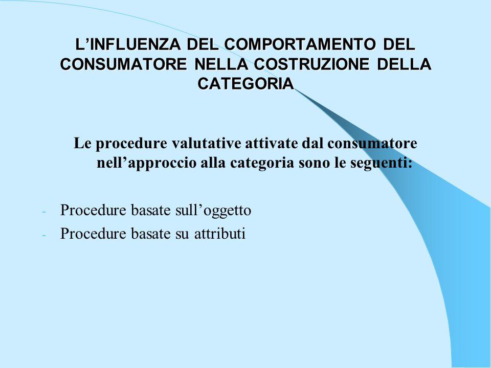 LINFLUENZA DEL COMPORTAMENTO DEL CONSUMATORE NELLA COSTRUZIONE DELLA CATEGORIA Le procedure valutative attivate dal consumatore nellapproccio alla cat