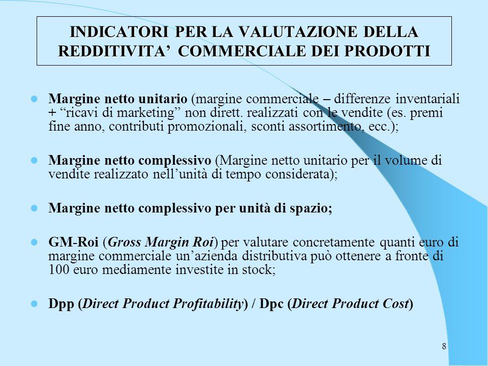 8 INDICATORI PER LA VALUTAZIONE DELLA REDDITIVITA COMMERCIALE DEI PRODOTTI Margine netto unitario (margine commerciale – differenze inventariali + ric