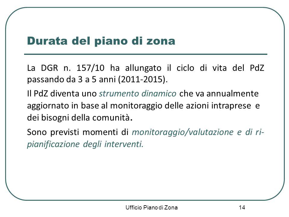 14 Durata del piano di zona La DGR n.