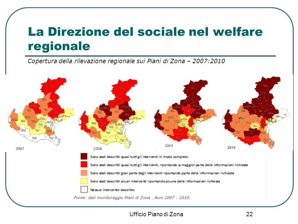 22 Ufficio Piano di Zona La Direzione del sociale nel welfare regionale Copertura della rilevazione regionale sui Piani di Zona – 2007:2010