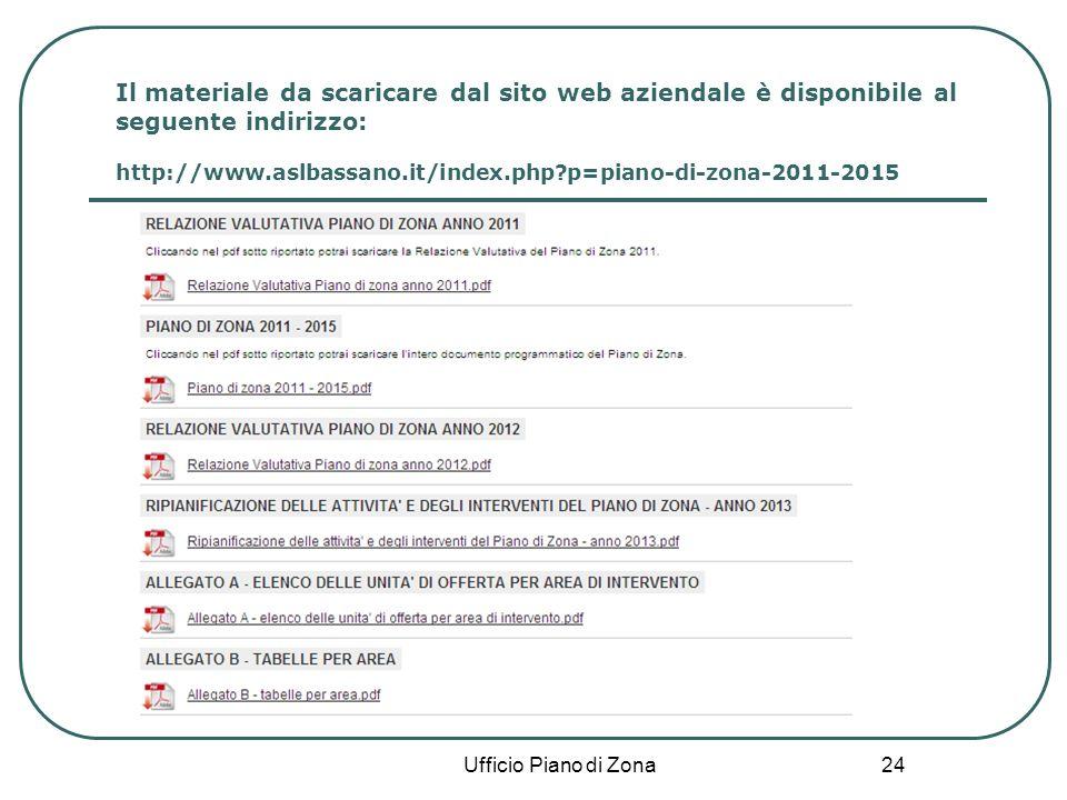 24 Ufficio Piano di Zona Il materiale da scaricare dal sito web aziendale è disponibile al seguente indirizzo: http://www.aslbassano.it/index.php p=piano-di-zona-2011-2015