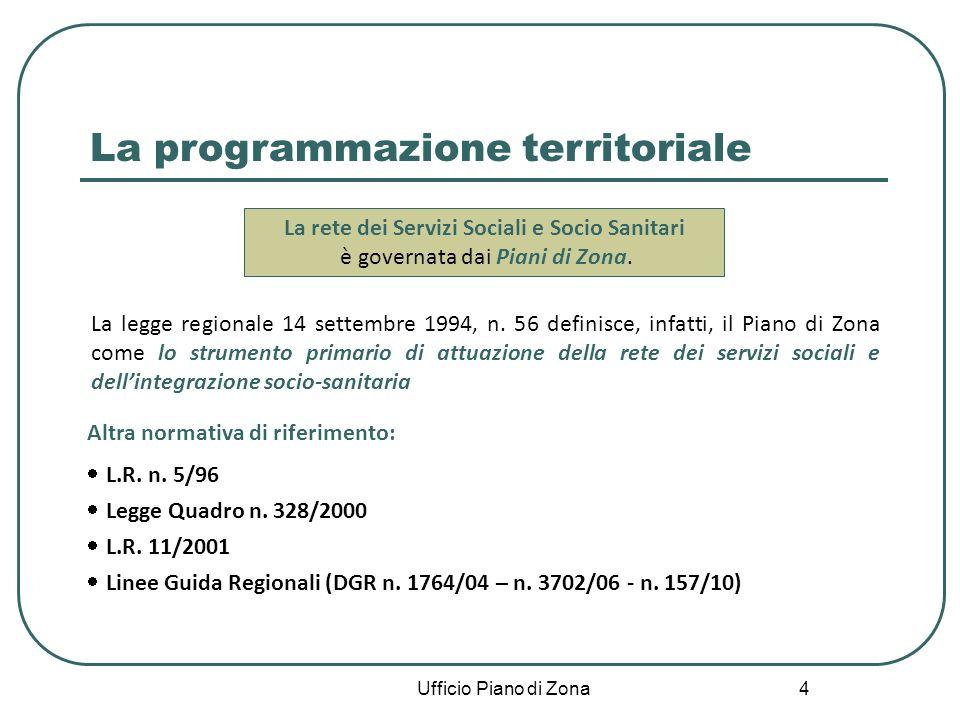 4 Ufficio Piano di Zona La legge regionale 14 settembre 1994, n.