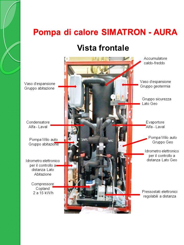 Pompa di calore SIMATRON - AURA Le nostre pompe di calore SIMATRON AURA utilizzano in funzionamento geotermico il calore tramite canestri geotermici, sonde geotermiche di profondità.
