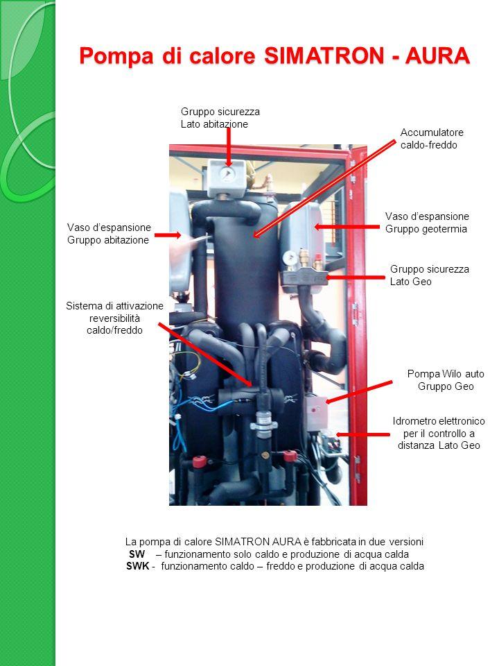 Pompa di calore SIMATRON - AURA Sistema inversione caldo/freddo Dettagli costruttivi Compressore e pressostati Elettronici
