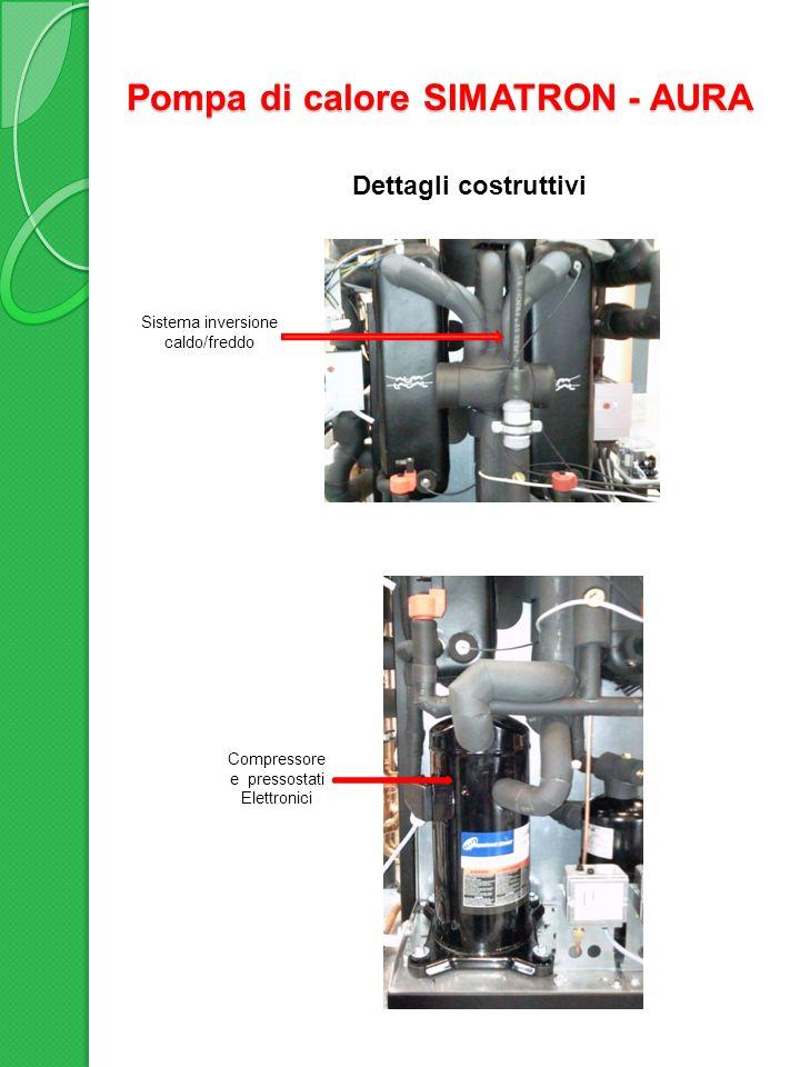 Pompa di calore SIMATRON - AURA Dati tecnici : Compressori n° : 1 Impostazione di potenza : 0% - 100% Posizione attacchi : laterali (vedere dettagli) Misure :.