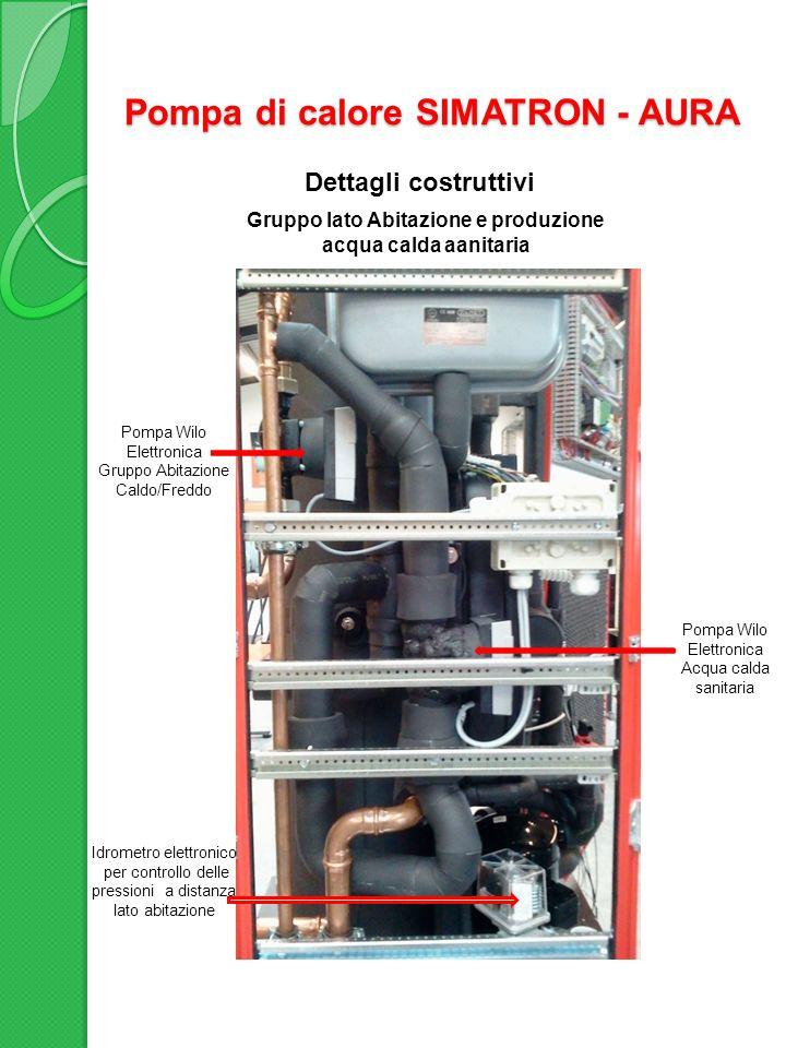 Pompa di calore SIMATRON - AURA Accumulatore e attacchi Vista retro Accumulatore caldo/freddo coibentazione speciale Attacchi PdC Lato geotermico Ritorno Riscaldamento Raffreddamento Andata Riscaldamento Raffreddamento Circuito primario Acqua calda sanitaria Riempimento impianto ATTENZIONE I nuovi modelli avranno gli attacchi laterali per consentire lappoggio della Pompa di Calore alla parete