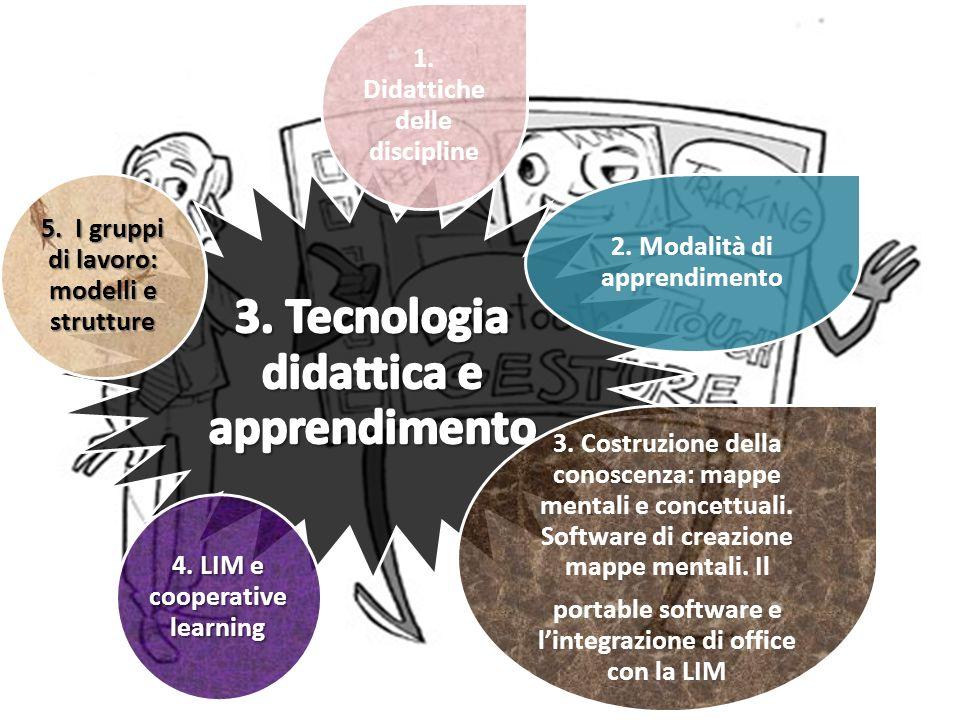 1. Didattiche delle discipline 2. Modalità di apprendimento 3. Costruzione della conoscenza: mappe mentali e concettuali. Software di creazione mappe
