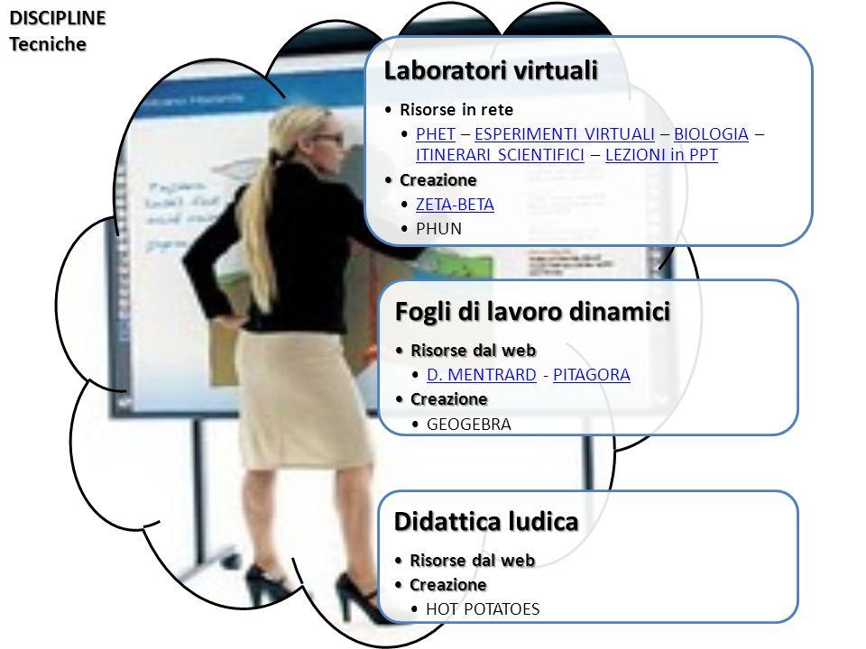 Laboratori virtuali Risorse in rete PHET – ESPERIMENTI VIRTUALI – BIOLOGIA – ITINERARI SCIENTIFICI – LEZIONI in PPTPHETESPERIMENTI VIRTUALIBIOLOGIA IT