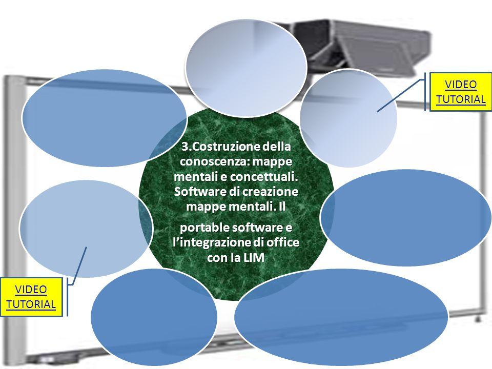 3.Costruzione della conoscenza: mappe mentali e concettuali. Software di creazione mappe mentali. Il portable software e lintegrazione di office con l